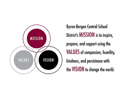 Byron-Bergen thinks globally in new Mission/Values/Vision Statement